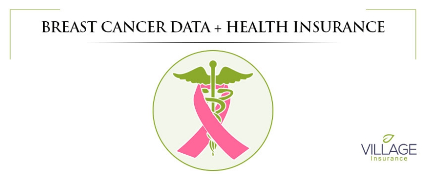 Rising Cases of Breast Cancer & Better Health Insurance