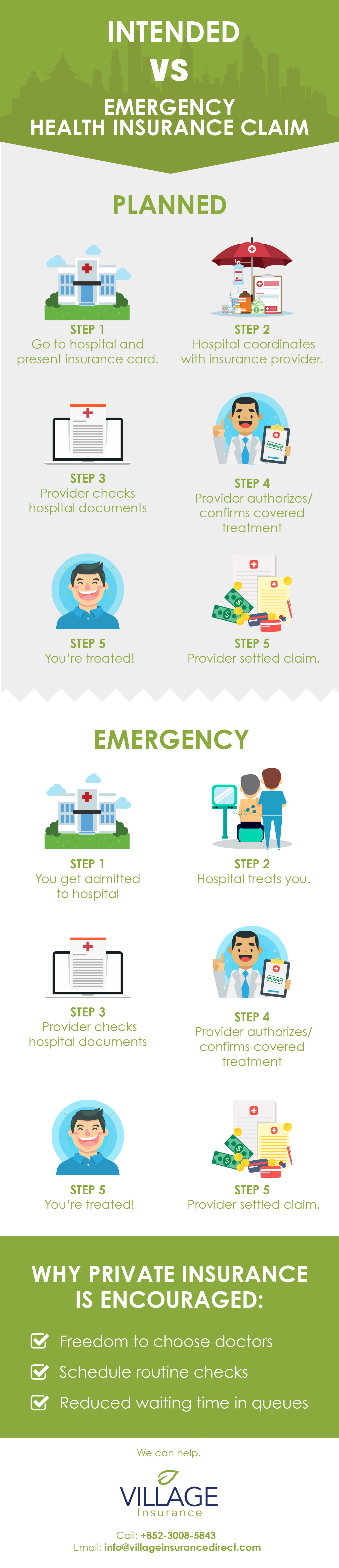 infographic intended vs emergency insurance claim in hong kong - village insurance