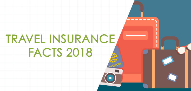 Infographic: Travel Insurance Facts 2018