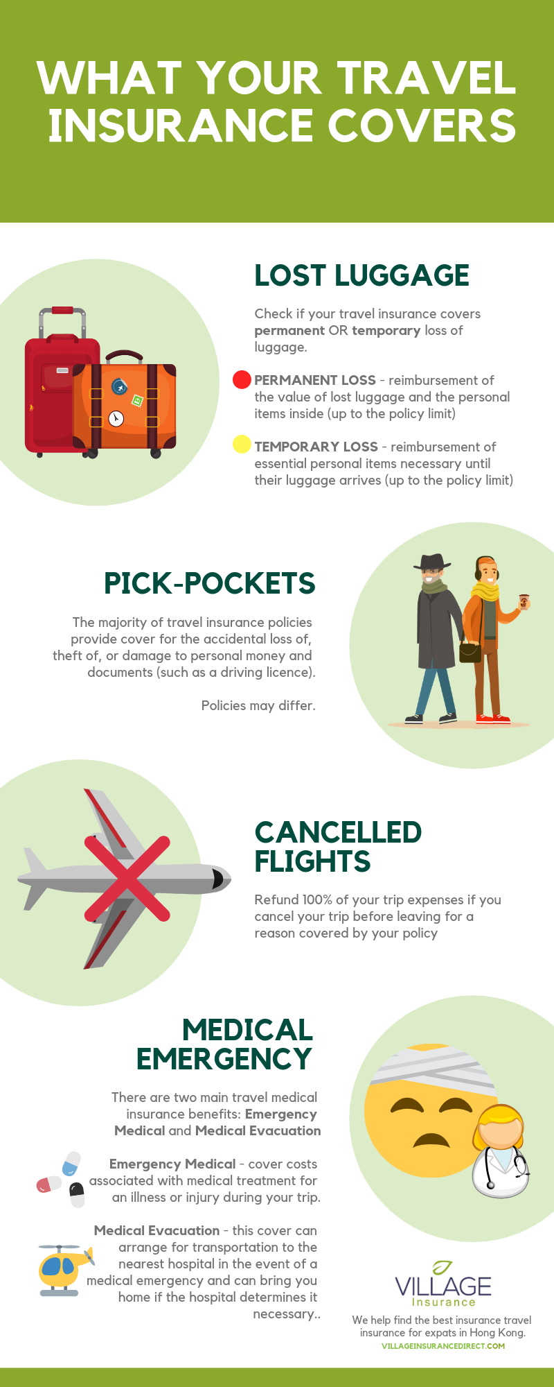 Infographic: What A Standard Travel Insurance Policy Covers - Village Insurance Direct Hong Kong