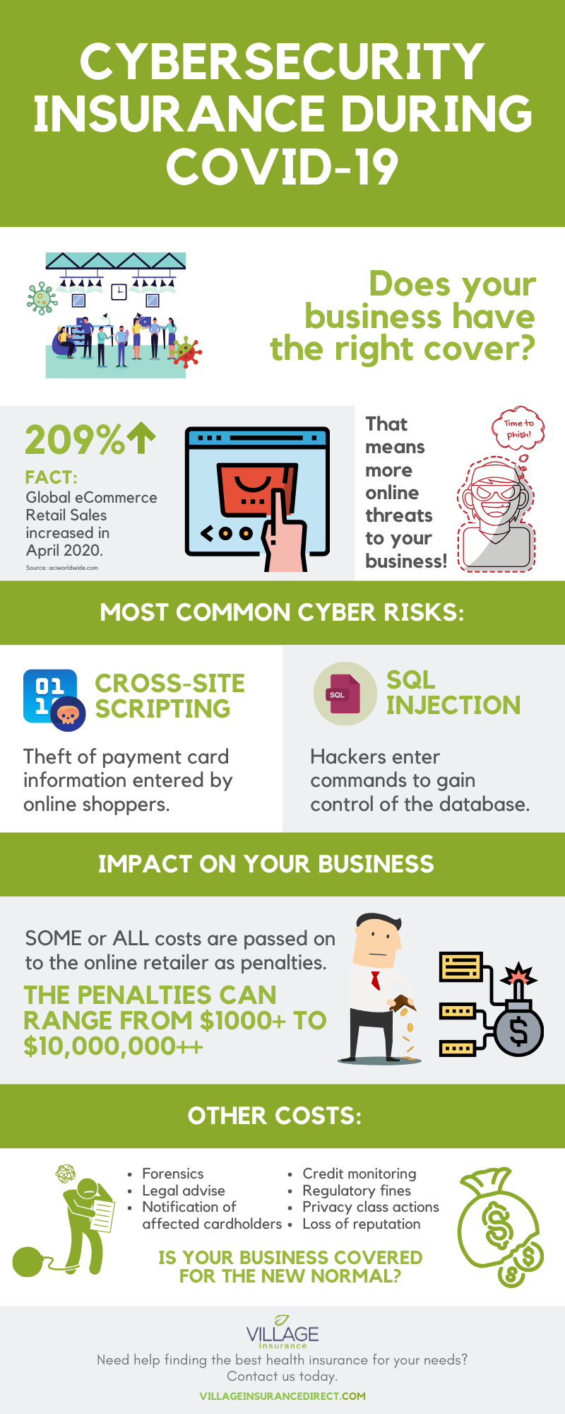 Infographic: Common Risks for Your Business in a time of Covid-19 and increased online transactions.